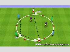 FootballSoccer Rondo 6v2 Experienced Technical Passing