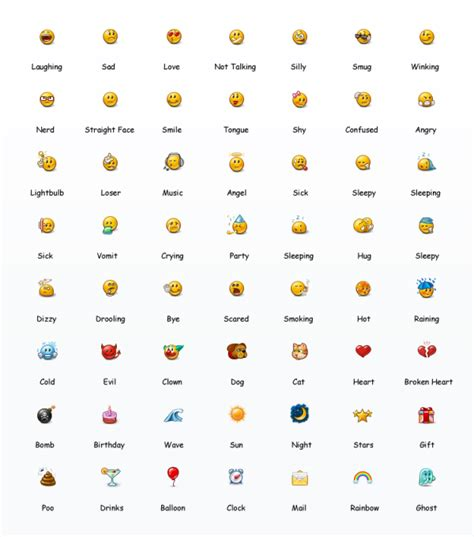 skype  facebook emoticons ikonostaasi facebook