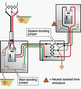 What Does Bonding  Bonded  Mean And What Does Nec Say About It