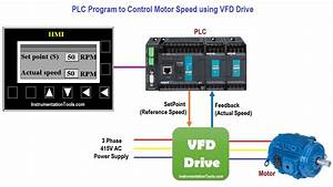 Motor Speed Control Using Vfd And Plc Programming