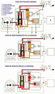 Multiservicio Automotriz 3h  Sistema Antibloqueo De Frenos
