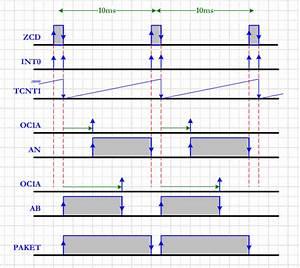 Verzögerung Berechnen : zerocrossingdetector layout ~ Themetempest.com Abrechnung