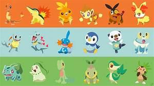 Pokemon Starters Gen 1   www.pixshark.com - Images ...