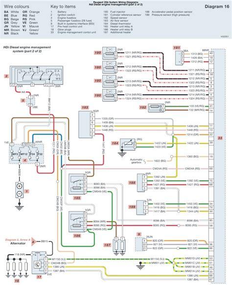 peugeot 307 wiring diagram efcaviation com best of 206