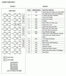Nissan Interior Fuse Box Diagram Brokeasshome