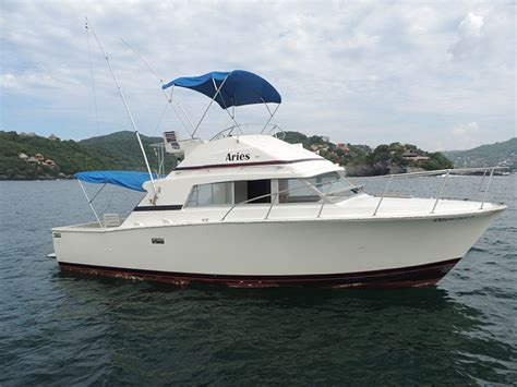 Fishing Boats In Zihuatanejo by Fishing Charters In Ixtapa Zihuatanejo Mexico Sportfishing
