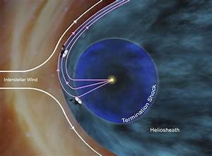 "Voyager 1 Enters ""Magnetic Highway,"" The Final Area before ..."
