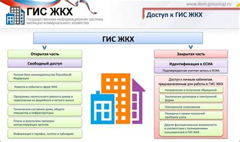 Что ждать от гис жкх в ближайшее время форум бурмистр.ру форум о жкх управление многоквартирными домами