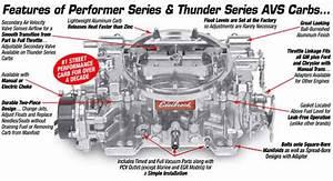 Edelbrock 18054  Thunder Series Avs 650 Cfm Endurashine Carburetor With Manual Choke