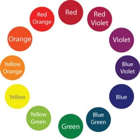 identify color color theory for non designers adesina media