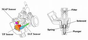 Engine Diagram Of Honda Activa  Honda  Wiring Diagrams Instructions