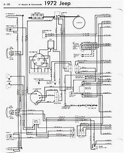 jeep commando wiring harness jeep free engine image for With universal turn signal wiring diagram as well 1974 jeep cj5 turn signal