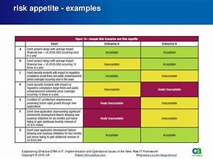 risk it session in winnipeg stroud presented deck With risk appetite template