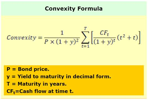 Preferred Stock Convexity Can Help You Tackle Rising ...
