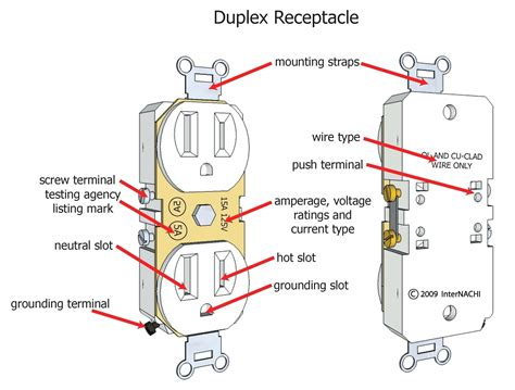 grounded plug wiring diagram wiring library