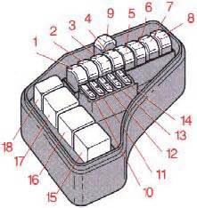 Volvo 850 Fuse Box Location by 1999 Volvo Fuse Box Wiring Diagram