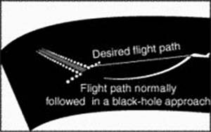 Black-hole approach | Article about black-hole approach by ...