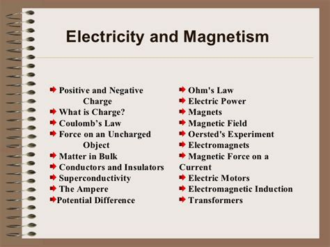 Applications Electricity