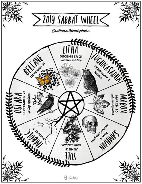 sabbat calendar digital wheel   year wiccan