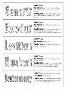 17 Best images about Children's Bible Skills on Pinterest ...