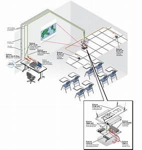 Jurupa School District Simplifies Classroom Av And
