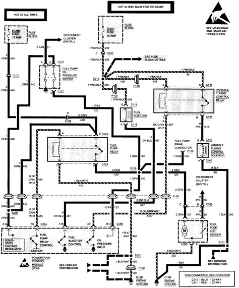 Gmc Vandura Radio Wiring Diagram by A 94 Astro Awd While Driving At It Dies No