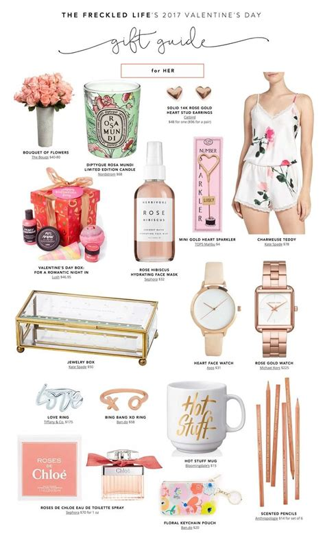 christmas gifts for her 2017 best template idea