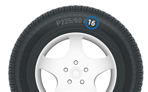 Lowest Priced Car Tires, Truck Tires & Tire Accessories