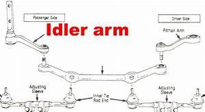 Idler Arm 1993