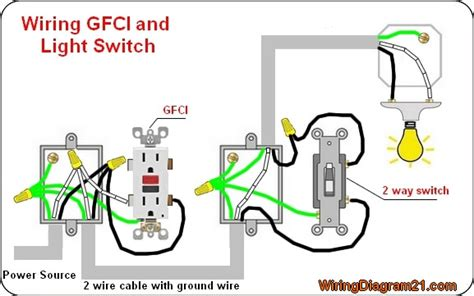 Gfci Outlet Wiring Diagram House Electrical