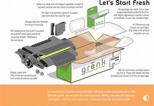 Remanufactured Ink Cartridges By Grenk