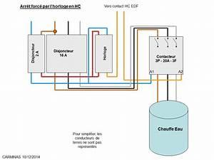 Demande De Raccordement Edf : branchement edf maison neuve best dco tableau electrique ~ Premium-room.com Idées de Décoration