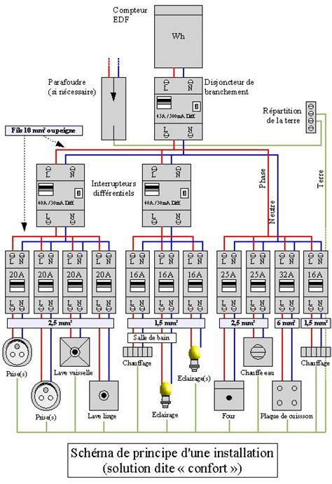 installation electrique d une cuisine montages de la catégorie electronique de puissance