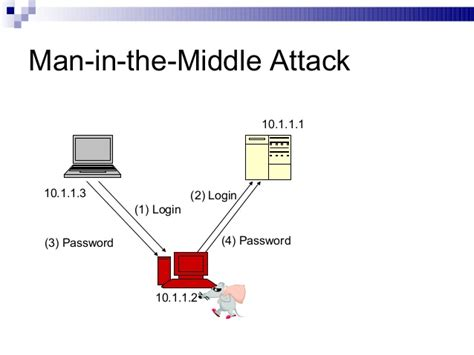 Route Table Modification Attack In Network Security by Network Security