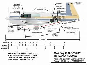 Hf Radio And Antennas In Mooney Aircraft  Panel