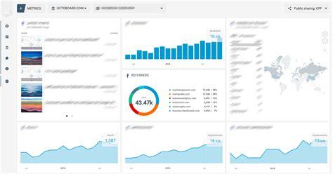 add facebook ads metrics  automated paid