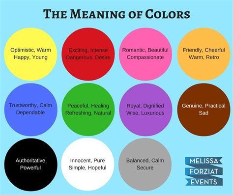 meanings of colors how to attract the right customers part 4 the meaning of