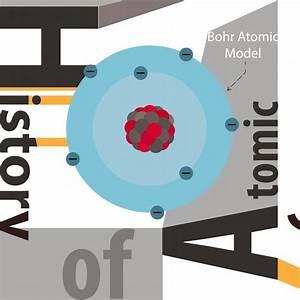 How To Build A Model Of A Calcium Atom