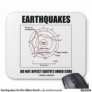 Earthquakes Do Not Affect Earth U0026 39 S Inner Core Mouse Pad