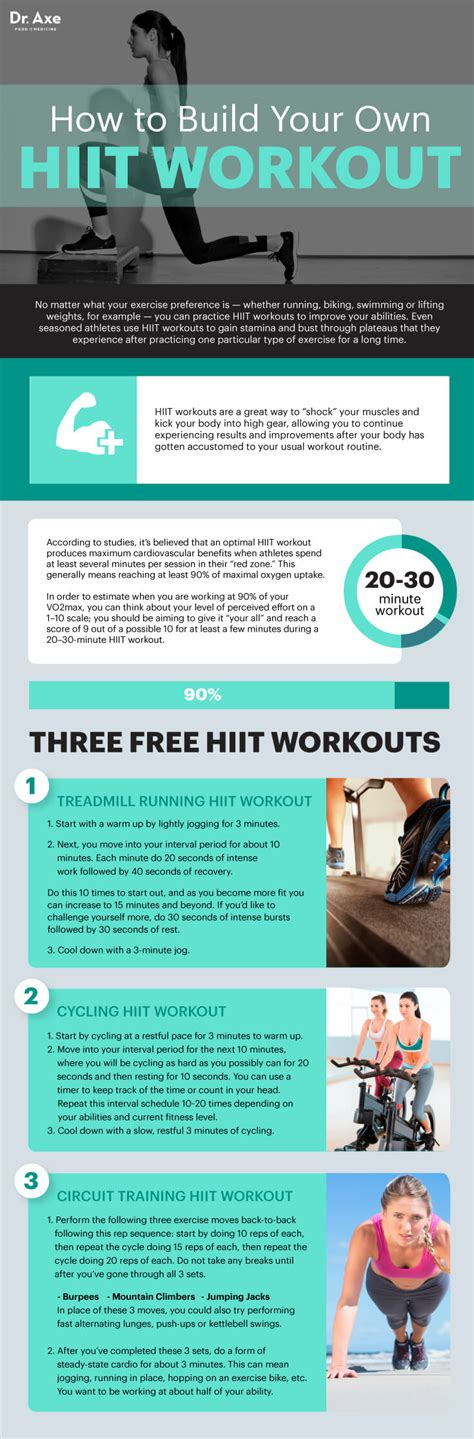 Hiit Workouts Beat Conventional Cardio Axe