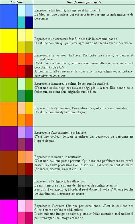 signification couleur chambre 17 meilleures idées à propos de psychologie des couleurs