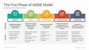 Addie Model Powerpoint Template Diagrams