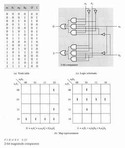 Digital Comparator And Magnitude Comparator  U2013 Readingrat Net