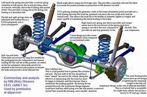 Dodge Ram Rear Suspension Analysis
