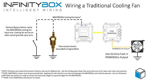 Wiring a Cooling Fan ? Infinitybox