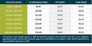 Nj Income Tax Withholding Tables 2018 Brokeasshome Com