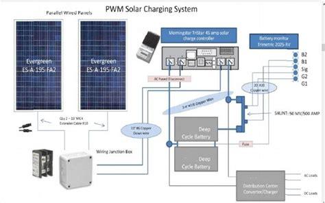 rv solar wiring diagram wiring diagram and schematic