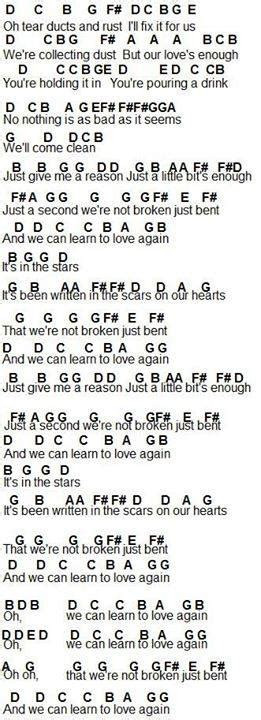 lyre chords  notes home facebook