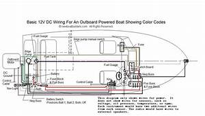 Boat Wiring Diagram      Newboatbuilders Com  Pages