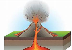 What Causes Volcanoes To Erupt